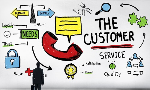 Customer Service Training – Features, Advantage, and Benefits